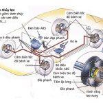 Lỗi hệ thống phanh ABS trên xe Mercedes C 250